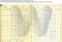 Death record of William R McIntosh