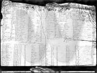 Jane Woodhouse burial 1789